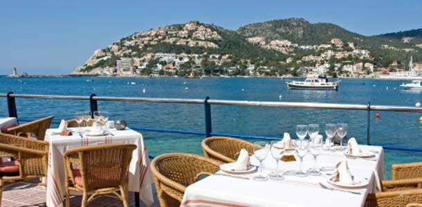 Mallorcan suosituimmat rantalomakohteet